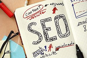 a diagram showing SEO which is a perfect strategy to employ with web marketing for dentists